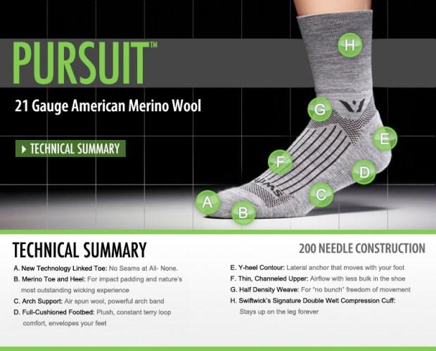 Swiftwick Pursuit Socks