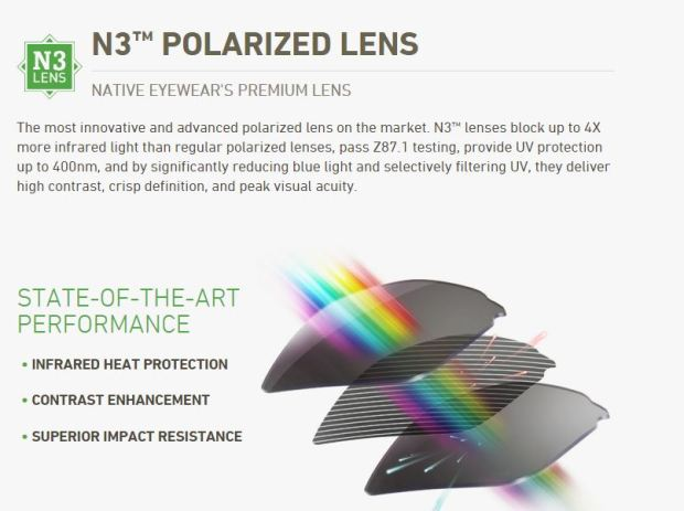 N3 Polarized Lens Technology