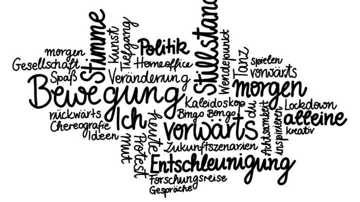 """""""Bewegung im Stillstand – ein virtuelles Seminar im FSJ Kultur und FSJ Politik"""""""