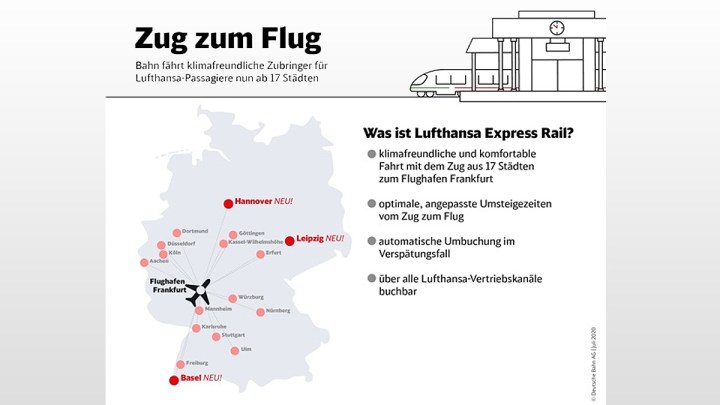 """Deutsche Bahn und Lufthansa bauen Kooperation deutlich aus: """"Zug zum Flug""""-Service soll ausgeweitet werden"""