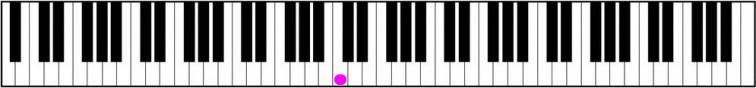 Pianon koskettimisto