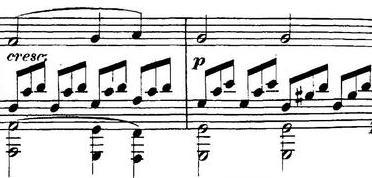 dynamiikkamerkinnät pianonsoitossa