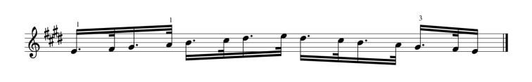 tekniikkaharjoituksia pianolle