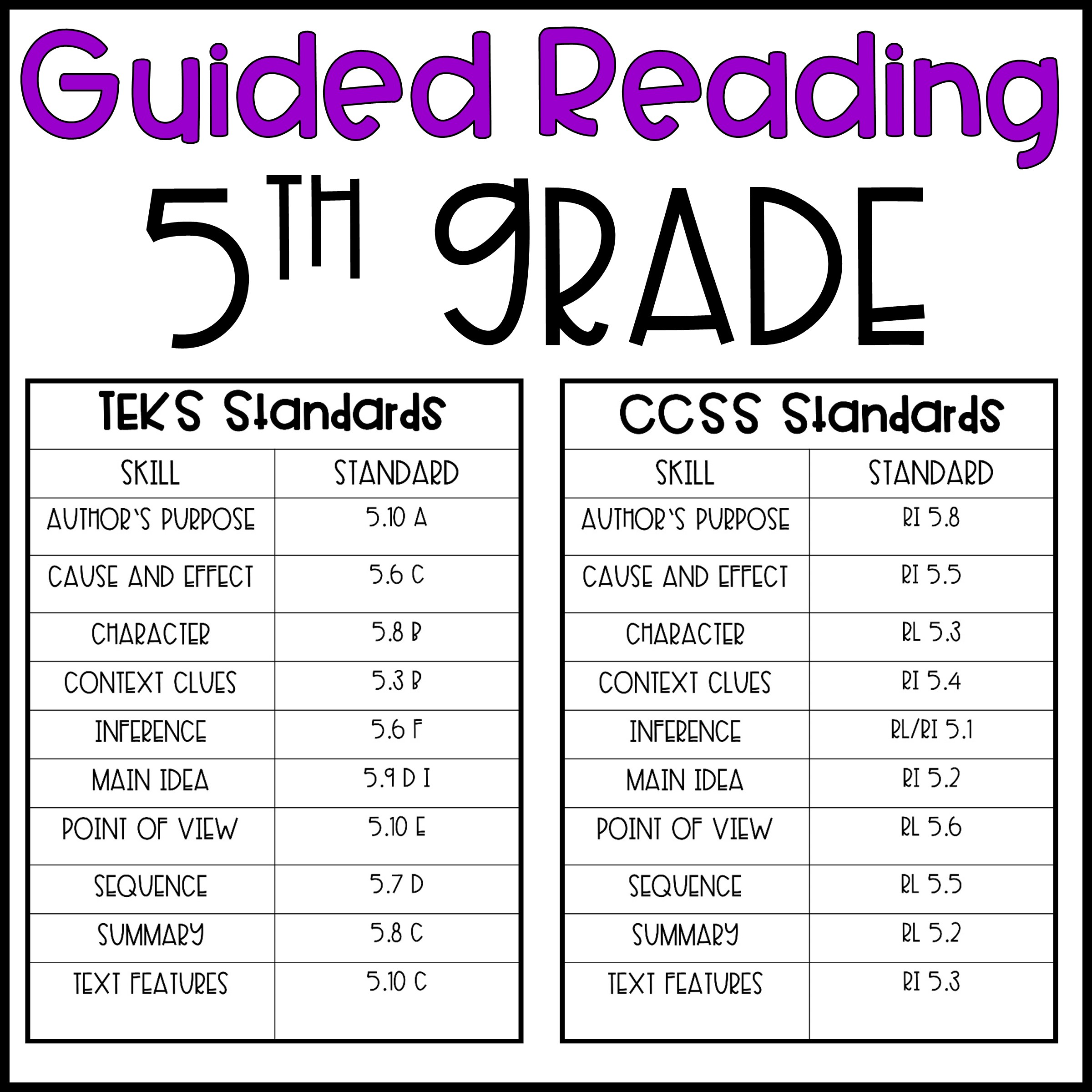 - Guided Reading Lesson Plans: 5th Grade - Hillary's Teaching Adventures