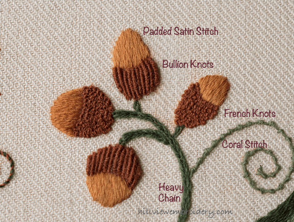 There are a variety of stitches used in Jacobean Work, and here is a selection