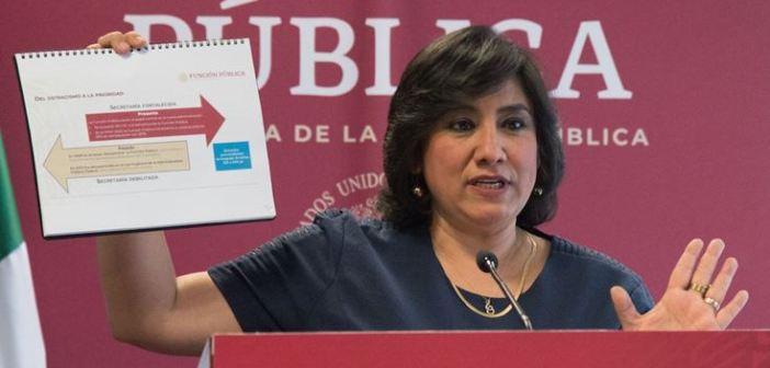 SFP investiga de actos de corrupción del sexenio de Peña Nieto
