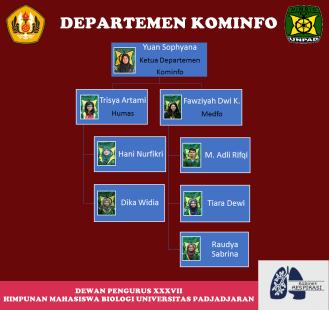 Departemen Kominfo DP XXXVII