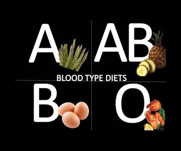 Кръвни групи – хранене и характер – Кръвна група 0