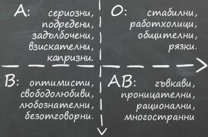 psihologicheski-harakteristiki-na-kravnite-grupi-ndash-kravna-grupa-ldquo-ab-rdquo