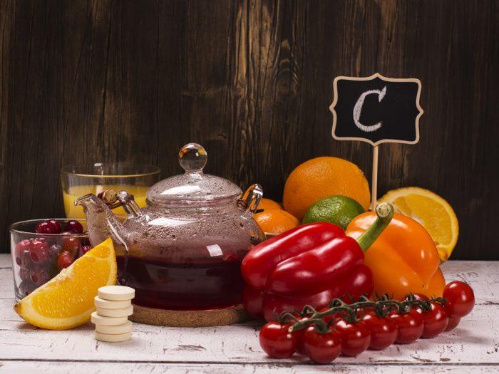 Источники витамина С