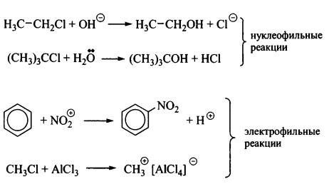 Классификация химических реакций гетеролитические реакции