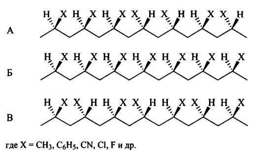 координационная полимеризация алкенов полимеры производных винила атактические изотактические синдиотактические