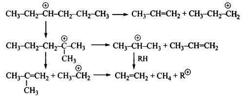 Распад и изомеризация карбокатиона