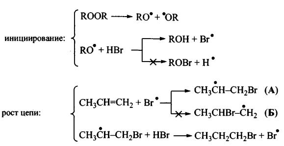 Реакции радикального присоединения к алкенам Механизм реакции радикального присоединения бромистого водорода к алкенам по Харашу