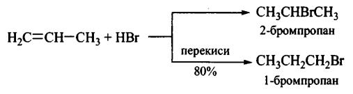 Реакции радикального присоединения к алкенам присоединение к алкенам и галогеноводородов