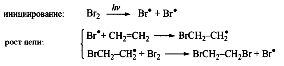 Реакции радикального присоединения к алкенам