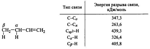 типы связи в алкенах