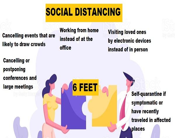 social distancing components