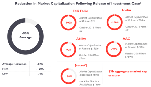 QCM: Quintessential Capital Management