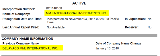 Aphria / Sol Global Investments Argentina Acquisition