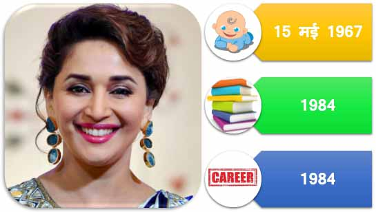 madhuri dixit nene hindi biography