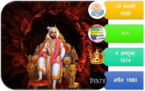 Shiva Maharaj