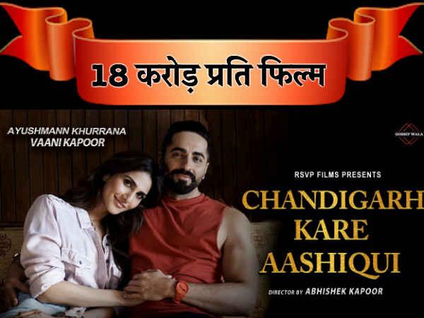 #15.  Ayushman Khurana