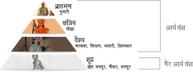 Indian history in hindi