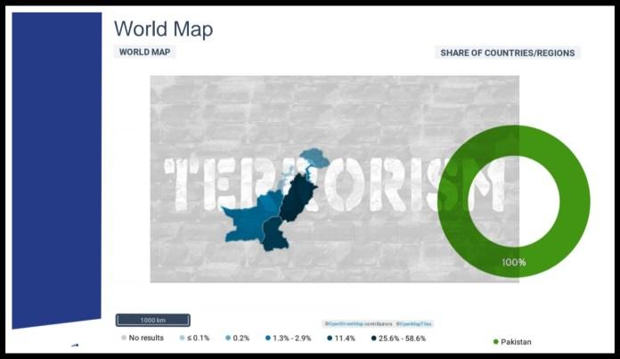भारत इस्लामोफोबिया अरब