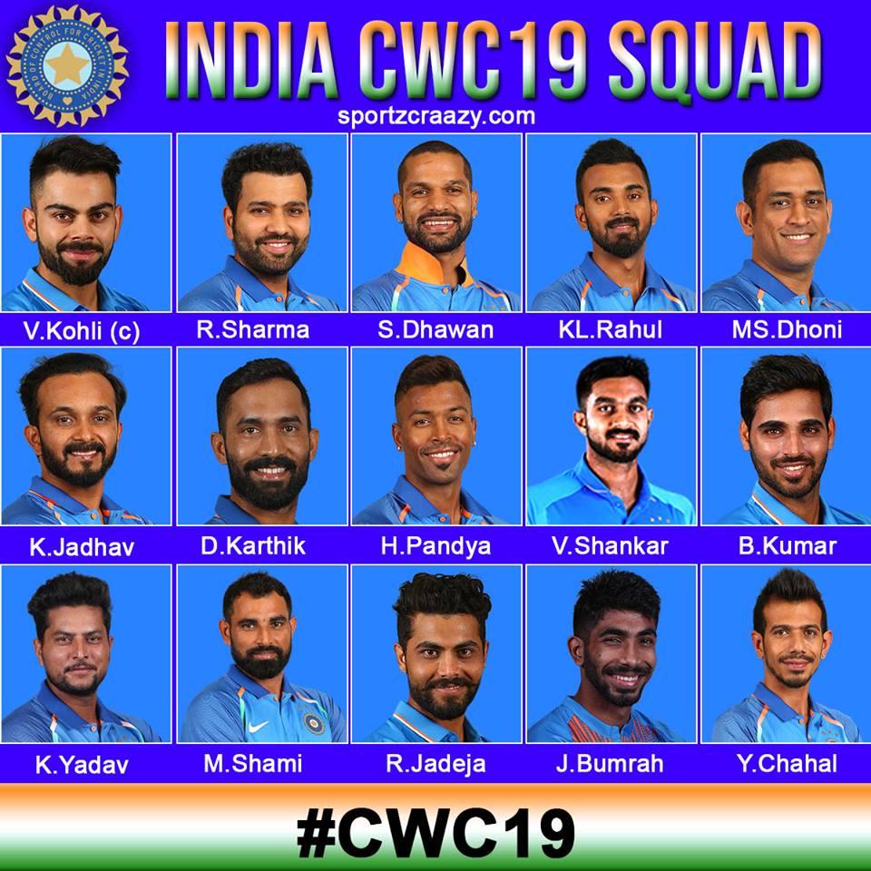 2019 वर्ल्ड कप के लिए भारत की टीम