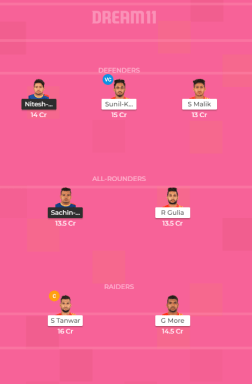 UP vs GUJ Dream11 Team