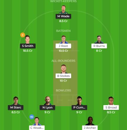 Eng vs Aus 2nd Test Dream 11 Team