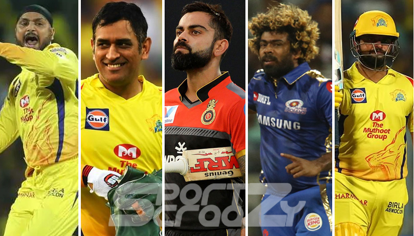Most Retained Players In IPL History