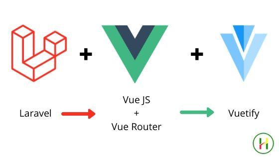 Laravel 7 + VueJS + Vue Router + Vuetify