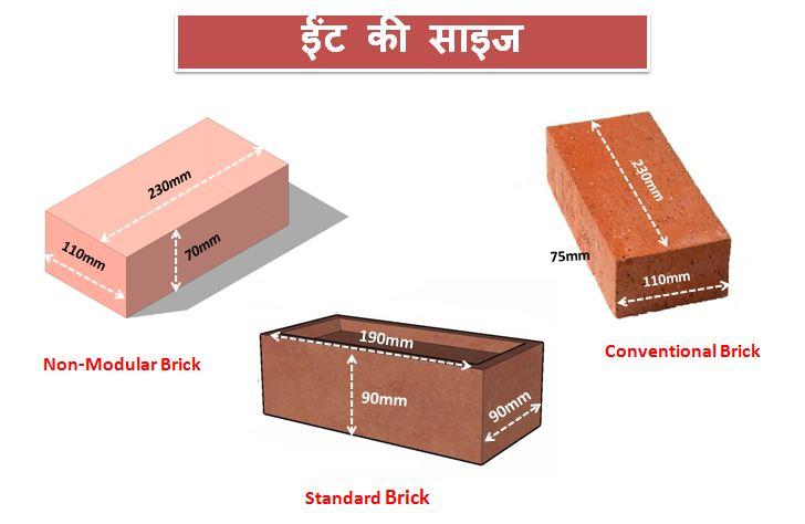 bricks sizes