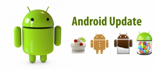 Android Mobile Phone Update Kaise Kare In Hindi