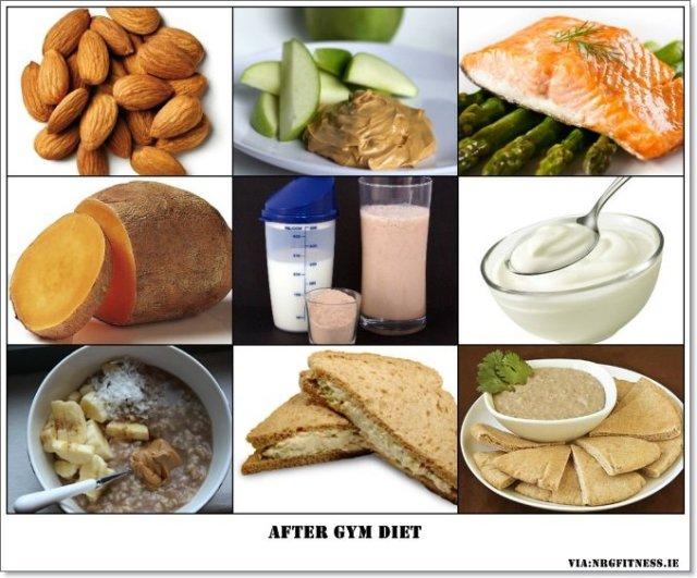 after gym diet