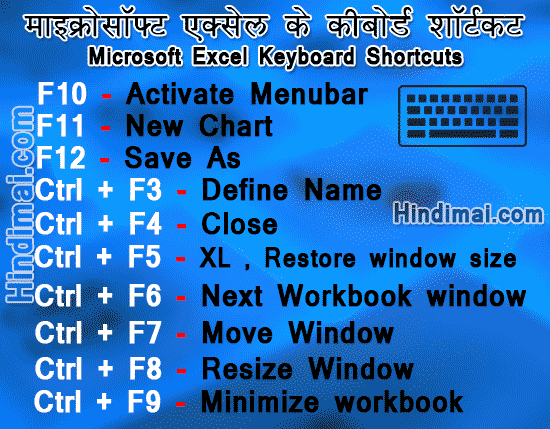 Learn Microsoft Excel In Hindi , Microsoft Excel Keyboard Shortcuts Tips For Faster Work in Hindi , Microsoft Excel shortcut keys in Hindi microsoft excel keyboard shortcuts tips for faster work in hindi Microsoft Excel Keyboard Shortcuts Tips For Faster Work in Hindi Microsoft Excel Keyboard Shortcuts Tips For Faster Work in Hindi 02