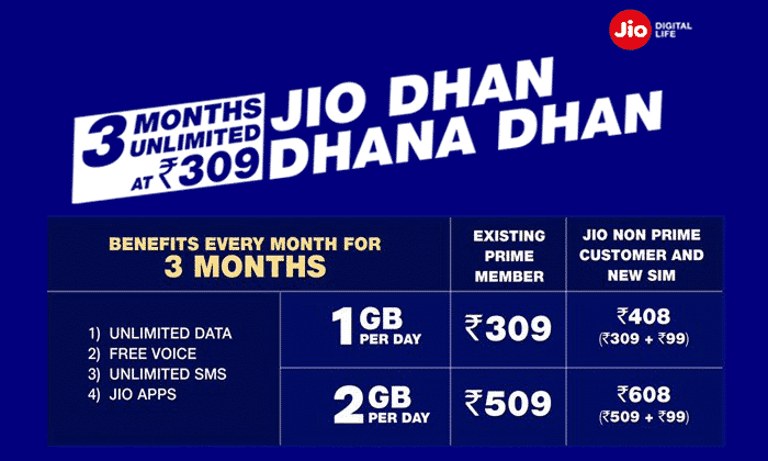 Reliance Jio Dhan Dhana Dhan Offer Tariff
