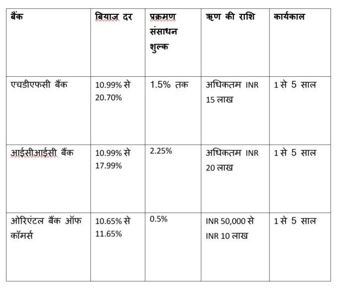 mudra-scheme-pmmy-mudra-yojana