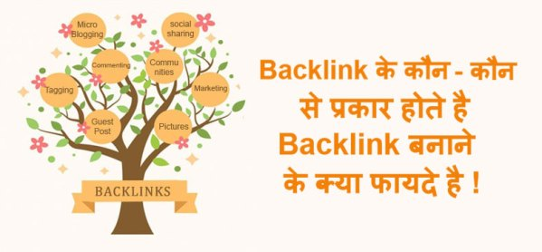 backlink for seo in hindi