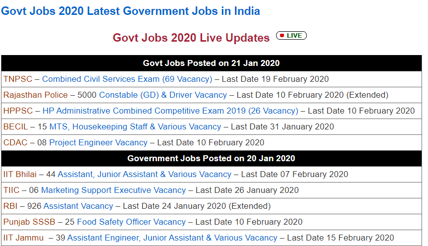 Govt Jobs Latest Government Jobs in India, govt of jobs