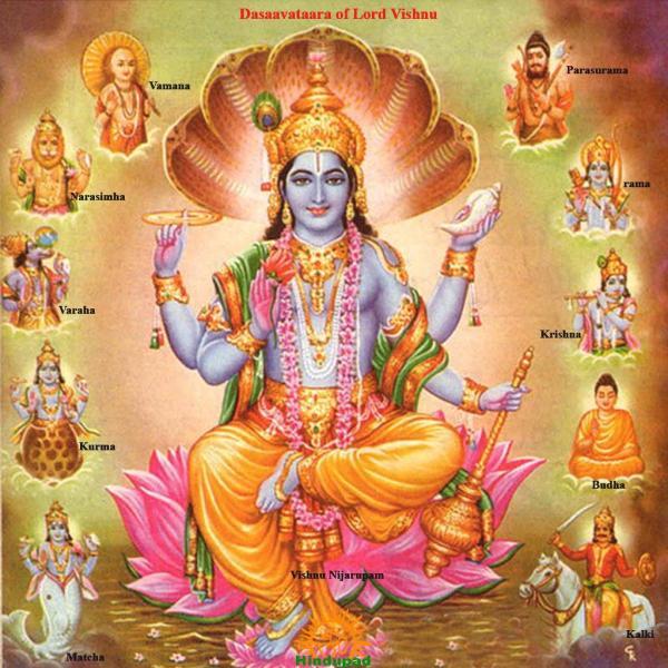 Dashavatara of Lord Vishnu
