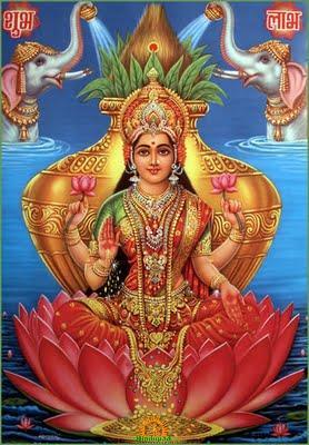 Varalakshmi Vratham Sankalpam
