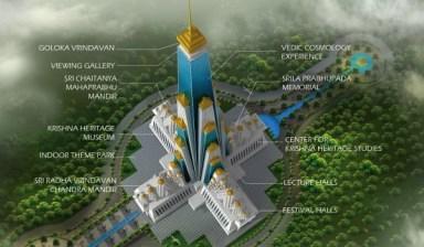 Chandrodaya Mandir Vrindavan Aerial View Model no-watermark