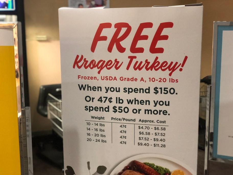 Free Kroger Turkey