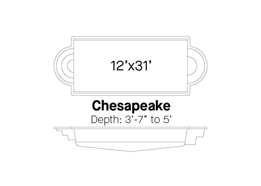 Chesapeake info