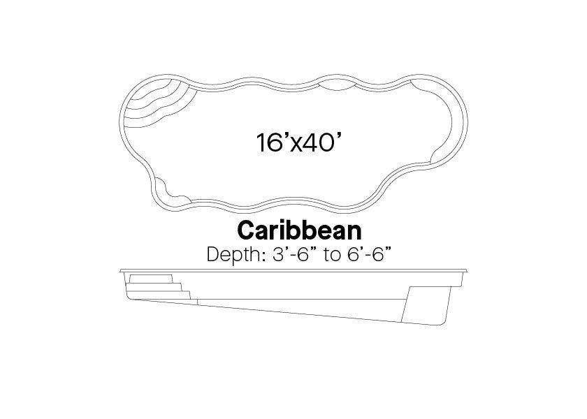 Latham Fiberglass Pools Caribbean Info