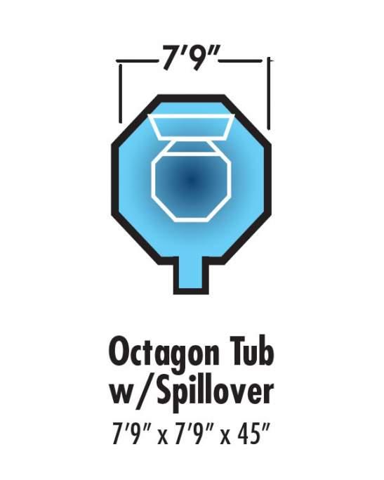 octagon spa w/spillover