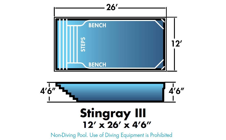 Stingray III